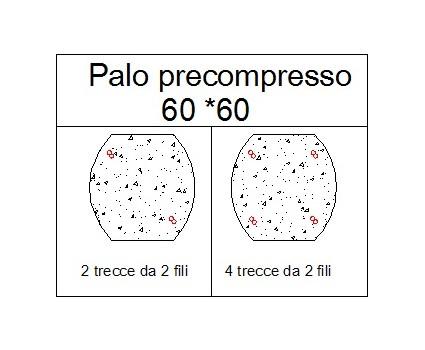 Palo in cemento  precompresso 60x60 con 2 o 4 trecce IL PALO PRECOMPRESSO CON SEZIONE 60*60POSSONO ESSERE REALIZZATI CON 2 TRECCE (DA2 FILI) OPPURE 4 TRECCE (DA DUE FILI) .VENGONO UTILIZZATI MAGGIORMENTE COME PUNTELLI NEGLI IMPIANTI A TENDONE. REALIZZATI CON 1o PIU FORICON O SENZA ASOLA IN TESTA